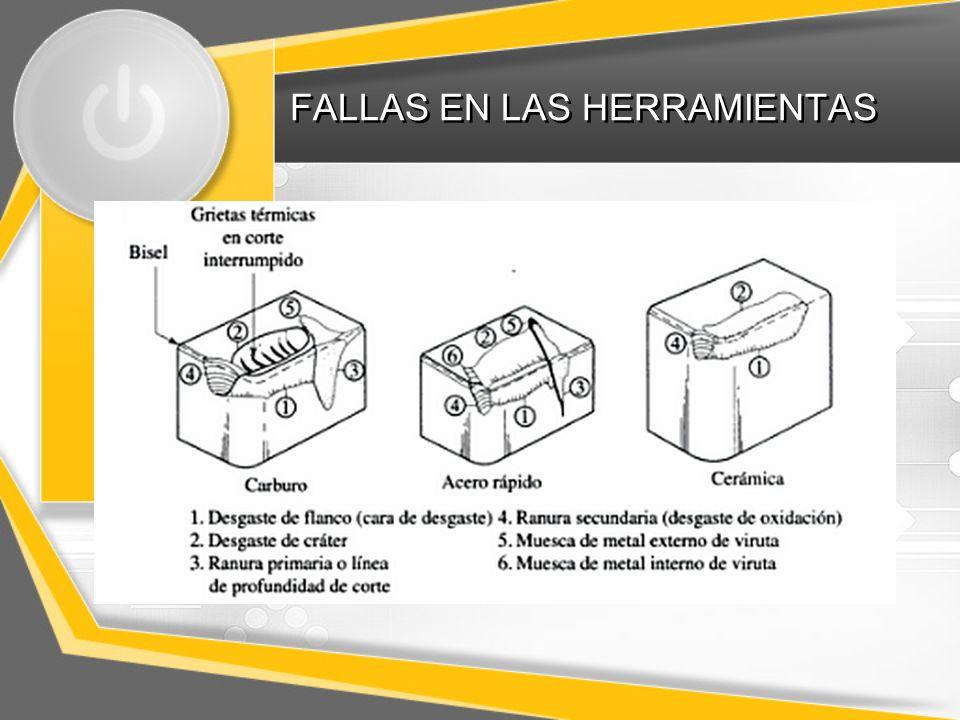 FALLAS EN LAS HERRAMIENTAS
