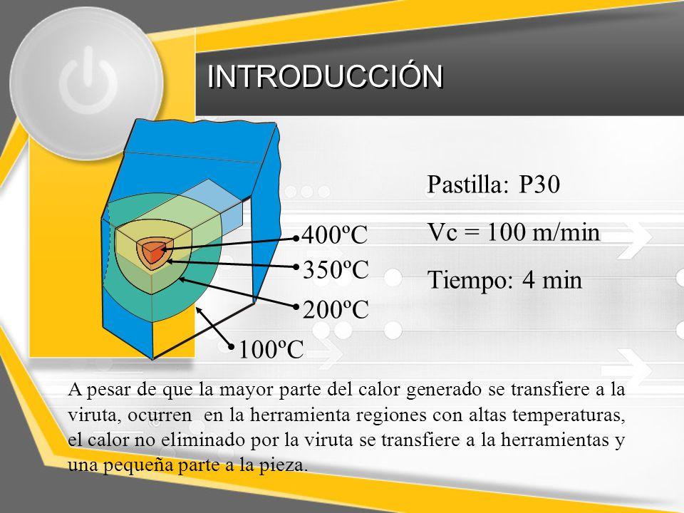 INTRODUCCIÓN Pastilla: P30 Vc = 100 m/min Tiempo: 4 min 400ºC 350ºC