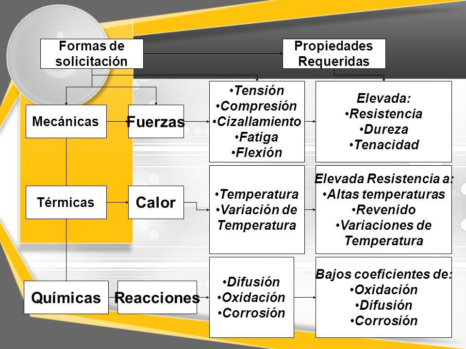 Elevada Resistencia a: Bajos coeficientes de: