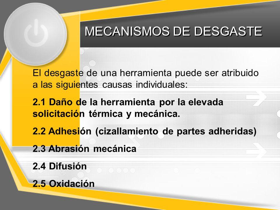 MECANISMOS DE DESGASTE