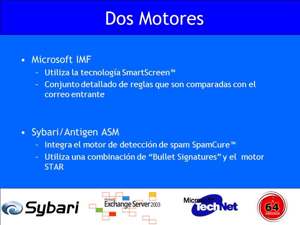 Dos Motores Microsoft IMF Sybari/Antigen ASM