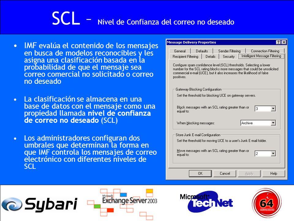 SCL – Nivel de Confianza del correo no deseado