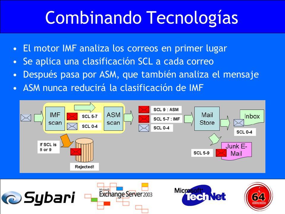 Combinando Tecnologías