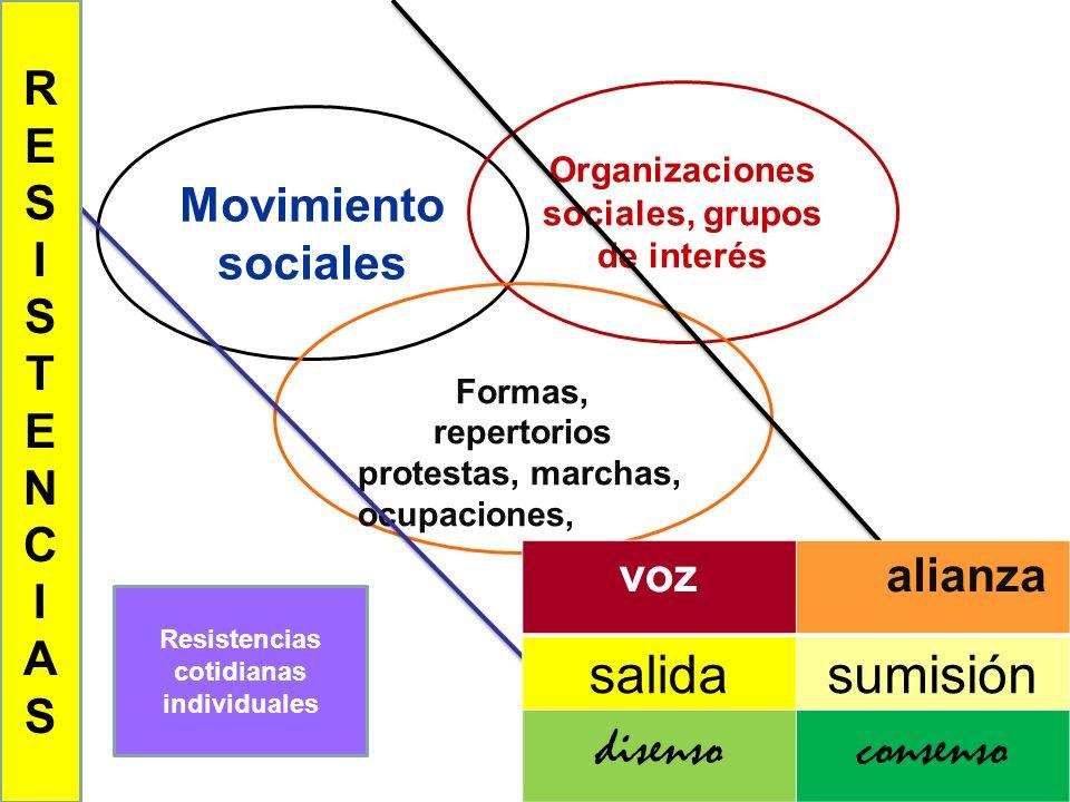 salida sumisión disenso consenso RES I STENC AS Movimientosociales voz