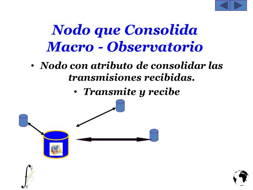 Nodo que Consolida Macro - Observatorio