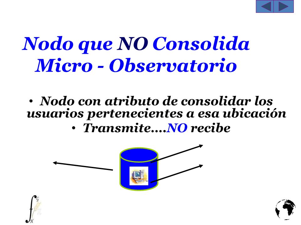 Nodo que NO Consolida Micro - Observatorio