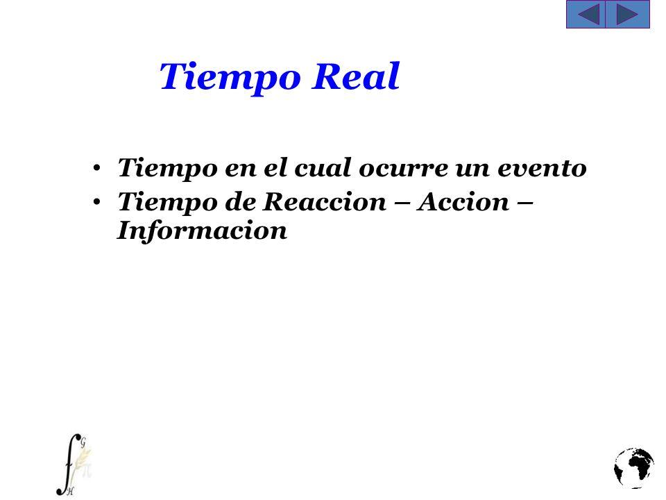 Tiempo Real Tiempo en el cual ocurre un evento