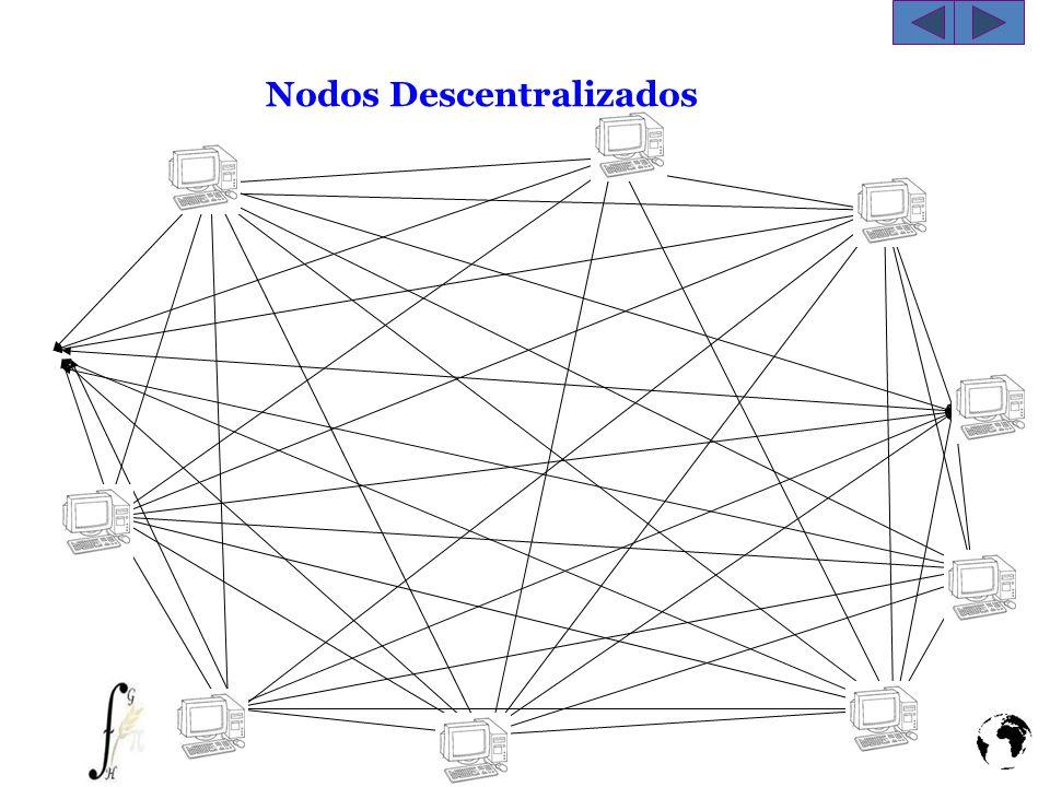 Nodos Descentralizados