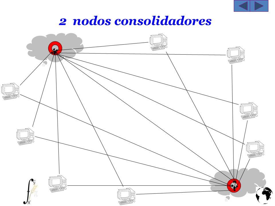 2 nodos consolidadores Ingenieria