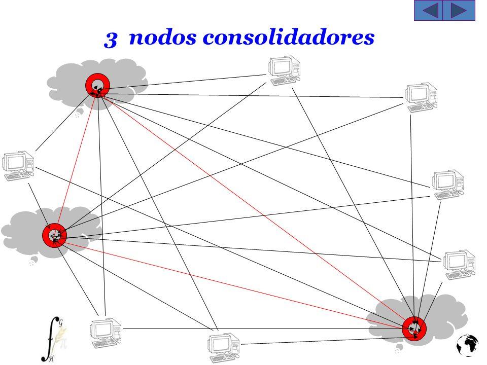 3 nodos consolidadores Ingenieria