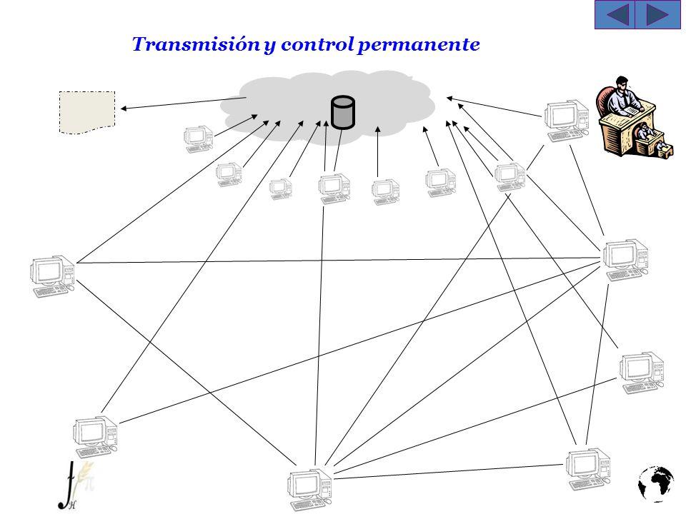 Transmisión y control permanente
