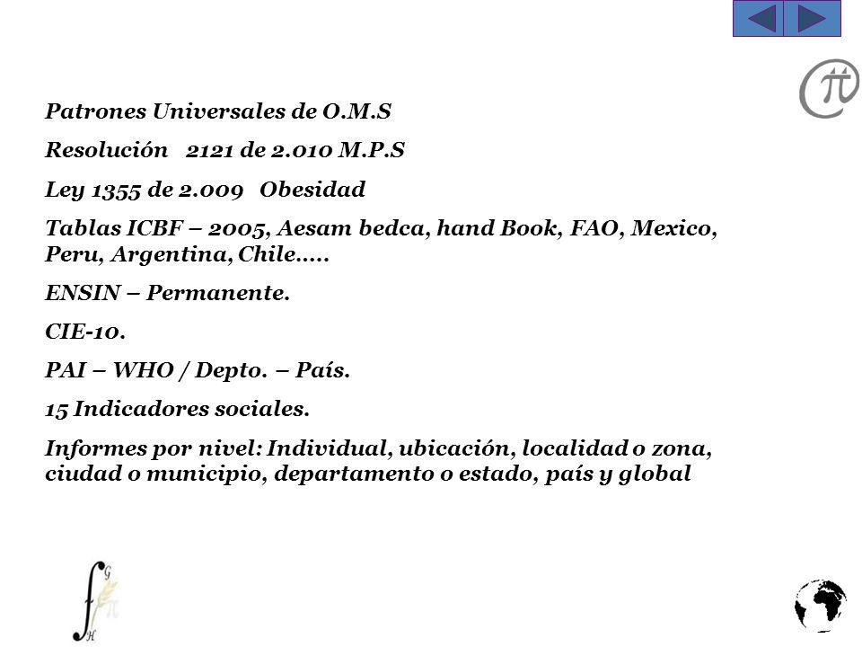 Patrones Universales de O.M.S