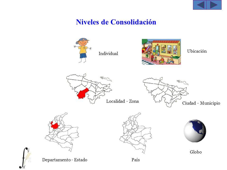 Niveles de Consolidación