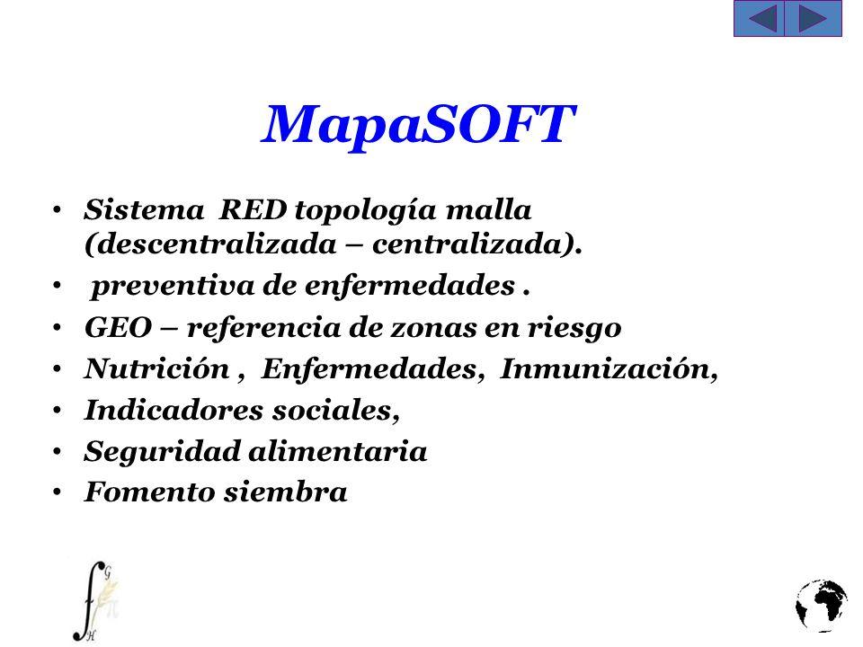 MapaSOFT Sistema RED topología malla (descentralizada – centralizada).