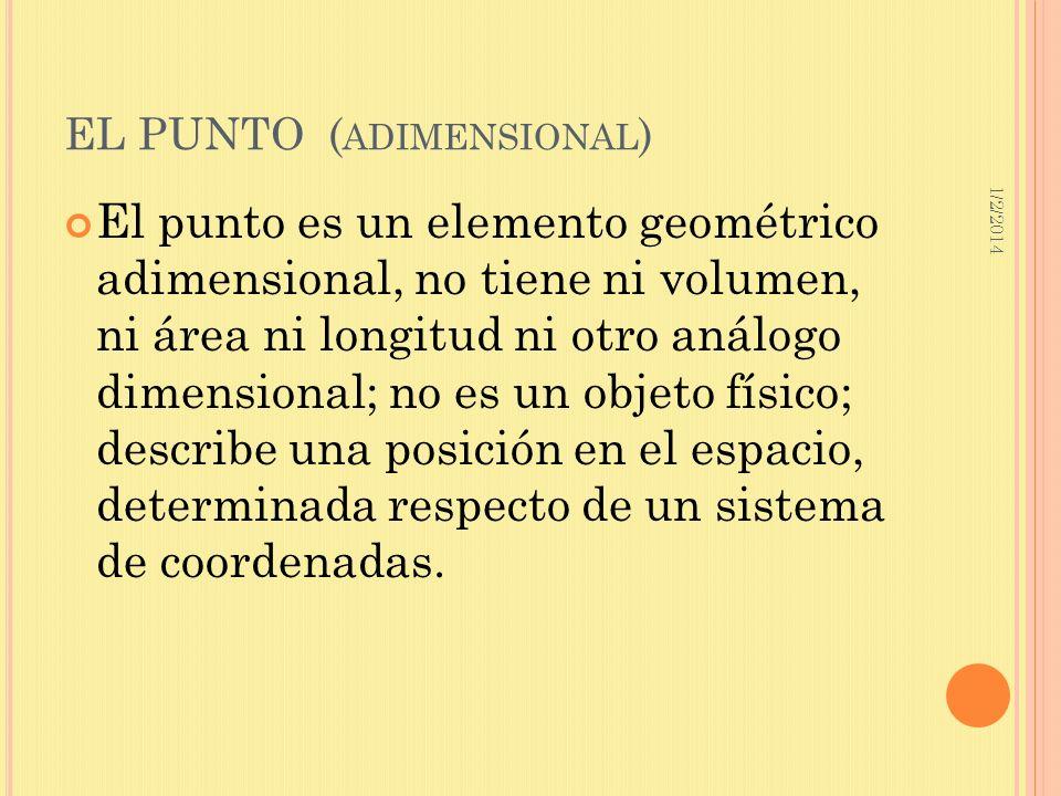 EL PUNTO (adimensional)