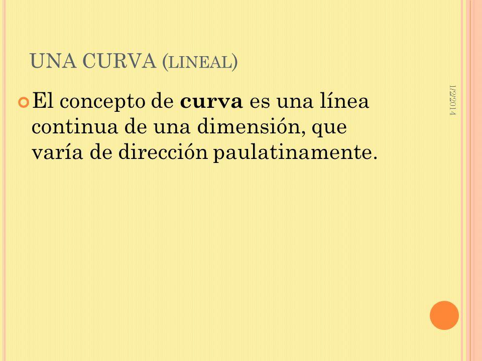 UNA CURVA (lineal) 3/23/2017.