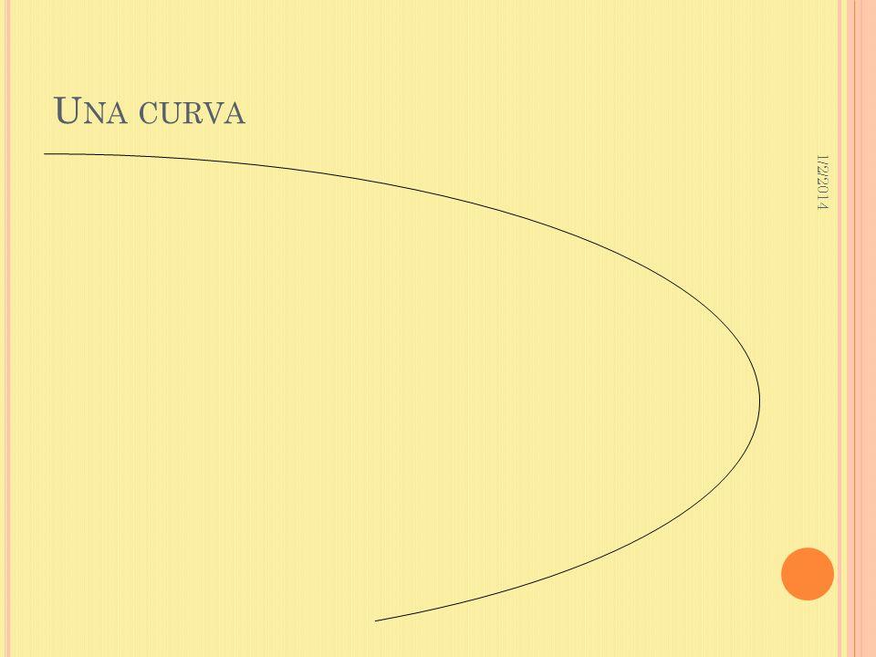 Una curva 3/23/2017