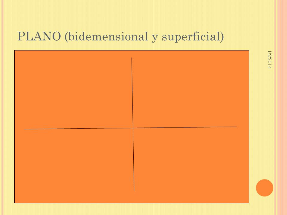 PLANO (bidemensional y superficial)