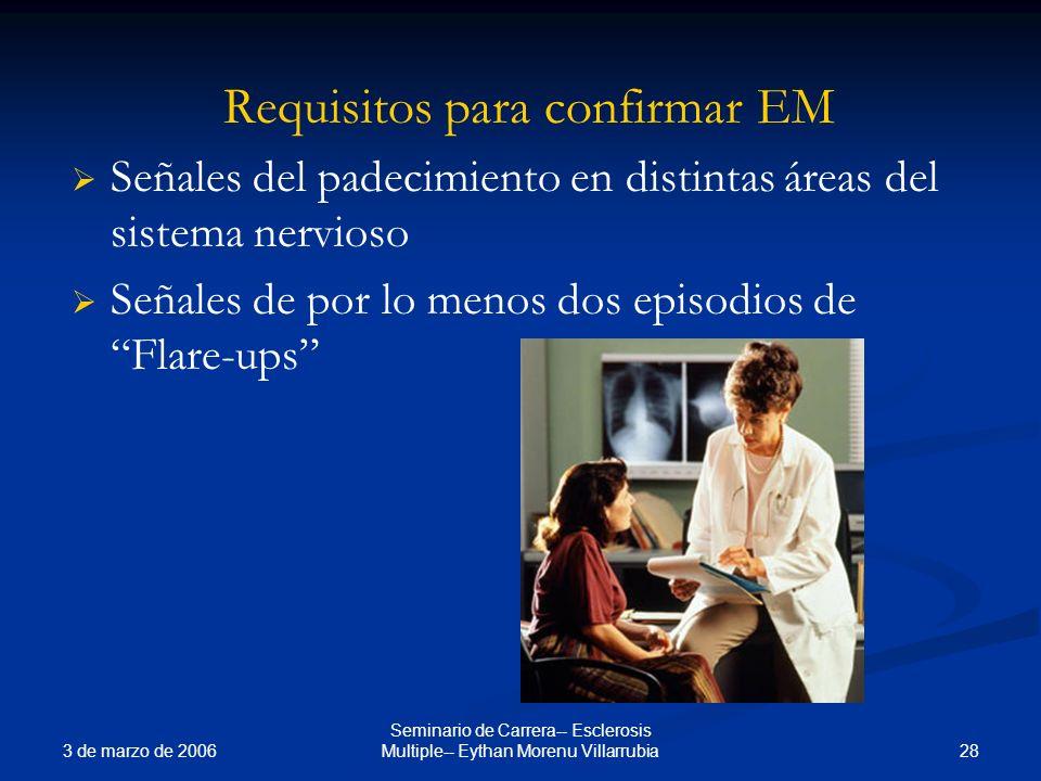 Requisitos para confirmar EM