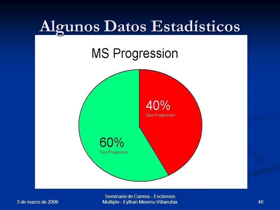 Algunos Datos Estadísticos