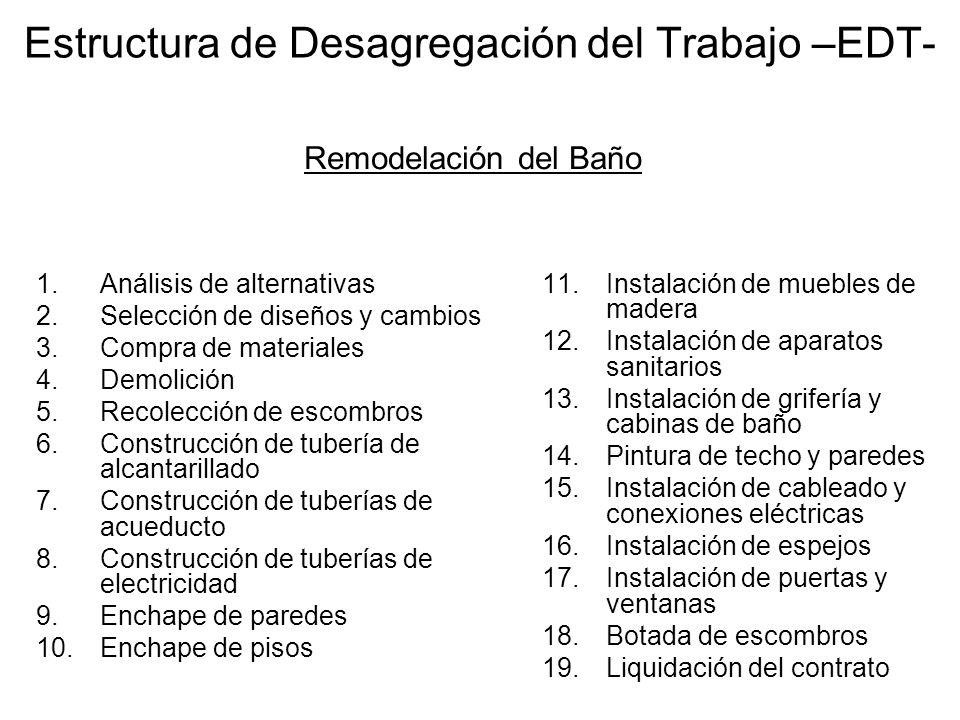 Estructura de Desagregación del Trabajo –EDT-