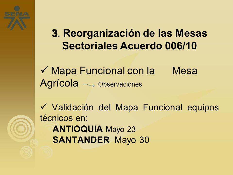 3. Reorganización de las Mesas Sectoriales Acuerdo 006/10
