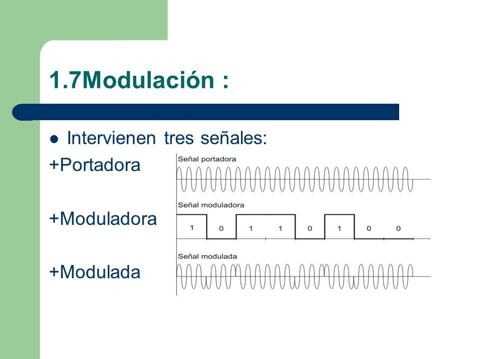 1.7Modulación : Intervienen tres señales: +Portadora +Moduladora