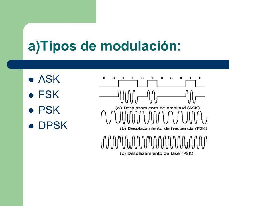 a)Tipos de modulación: