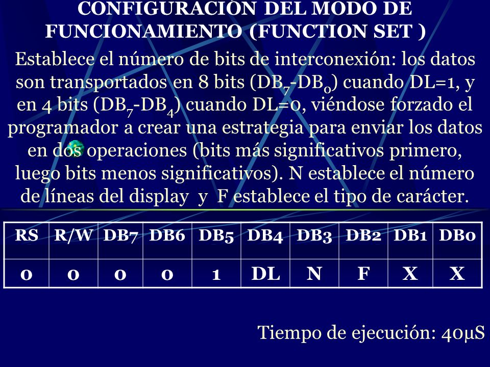 CONFIGURACIÓN DEL MODO DE FUNCIONAMIENTO (FUNCTION SET )