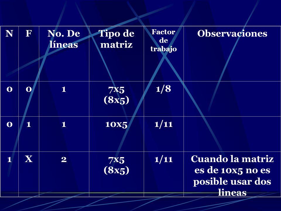 Cuando la matriz es de 10x5 no es posible usar dos lineas