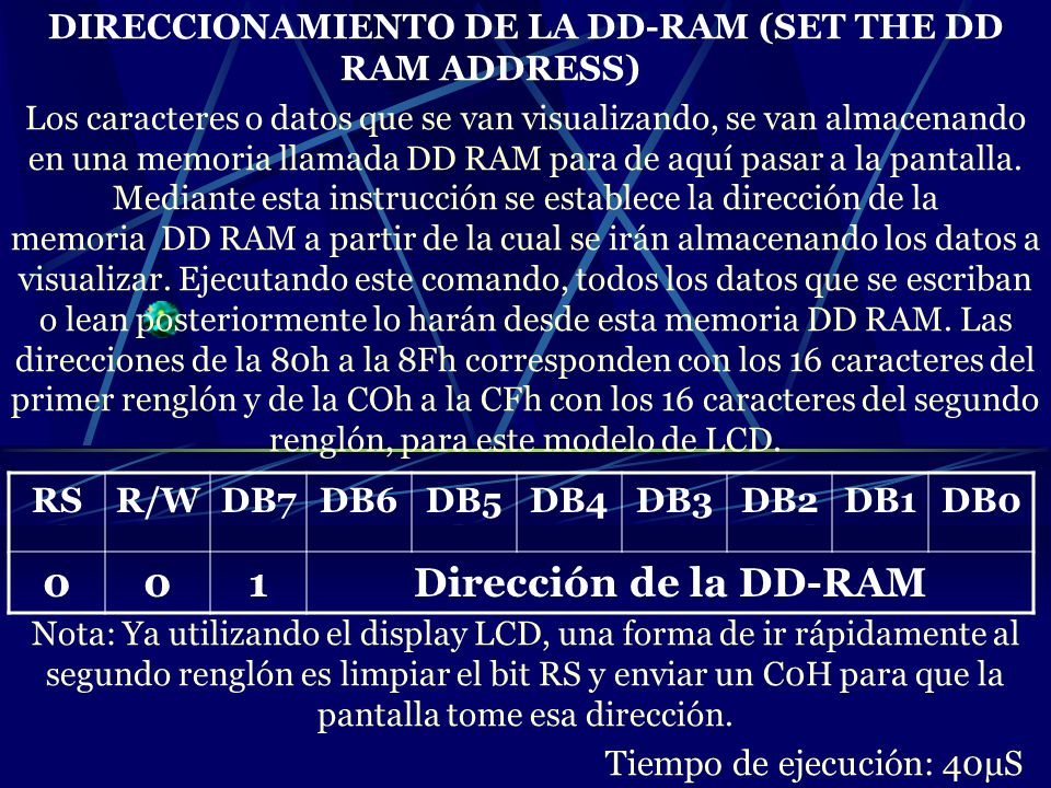 DIRECCIONAMIENTO DE LA DD-RAM (SET THE DD RAM ADDRESS)