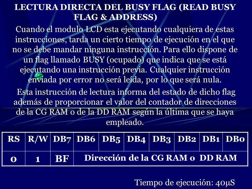 Dirección de la CG RAM o DD RAM
