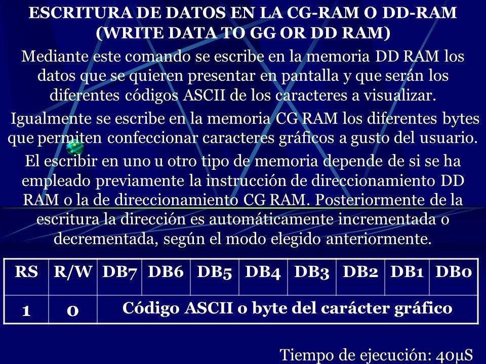 ESCRITURA DE DATOS EN LA CG-RAM O DD-RAM (WRITE DATA TO GG OR DD RAM)