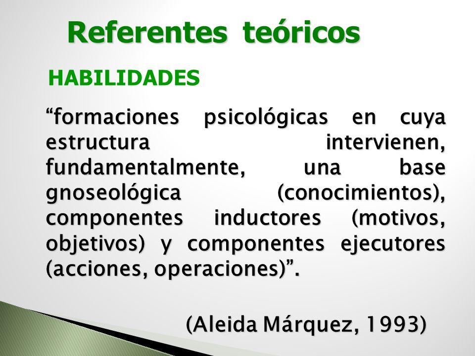 Referentes teóricos HABILIDADES