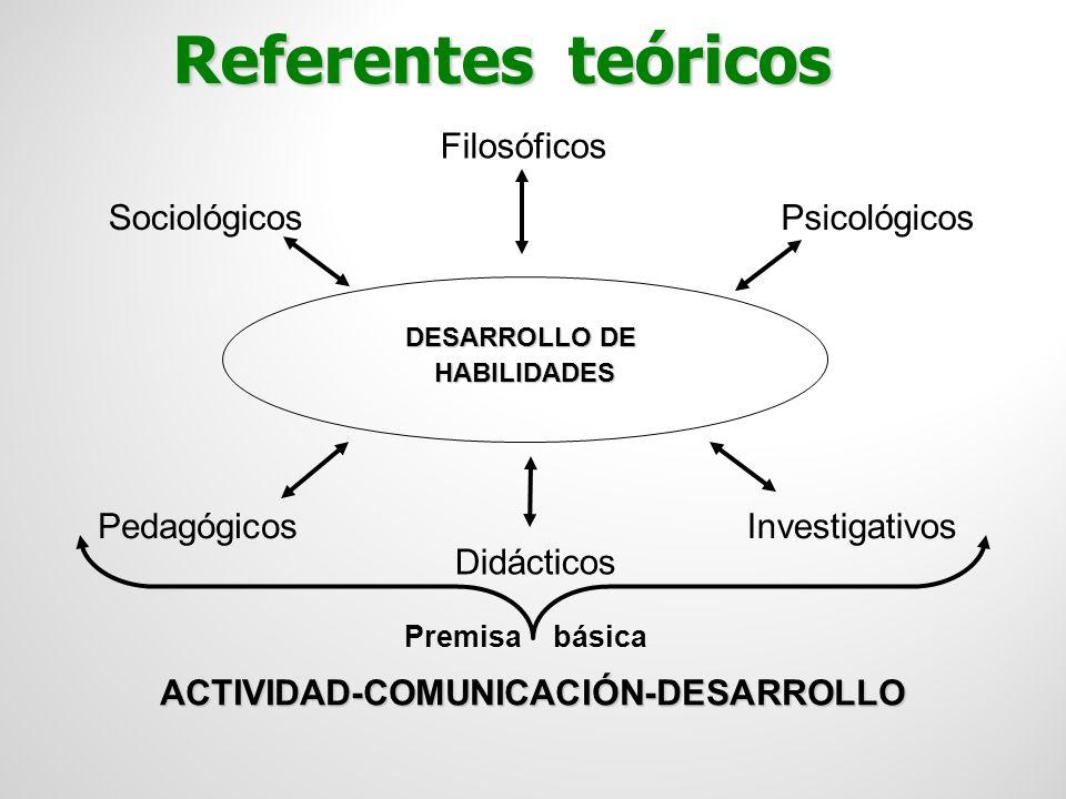 ACTIVIDAD-COMUNICACIÓN-DESARROLLO