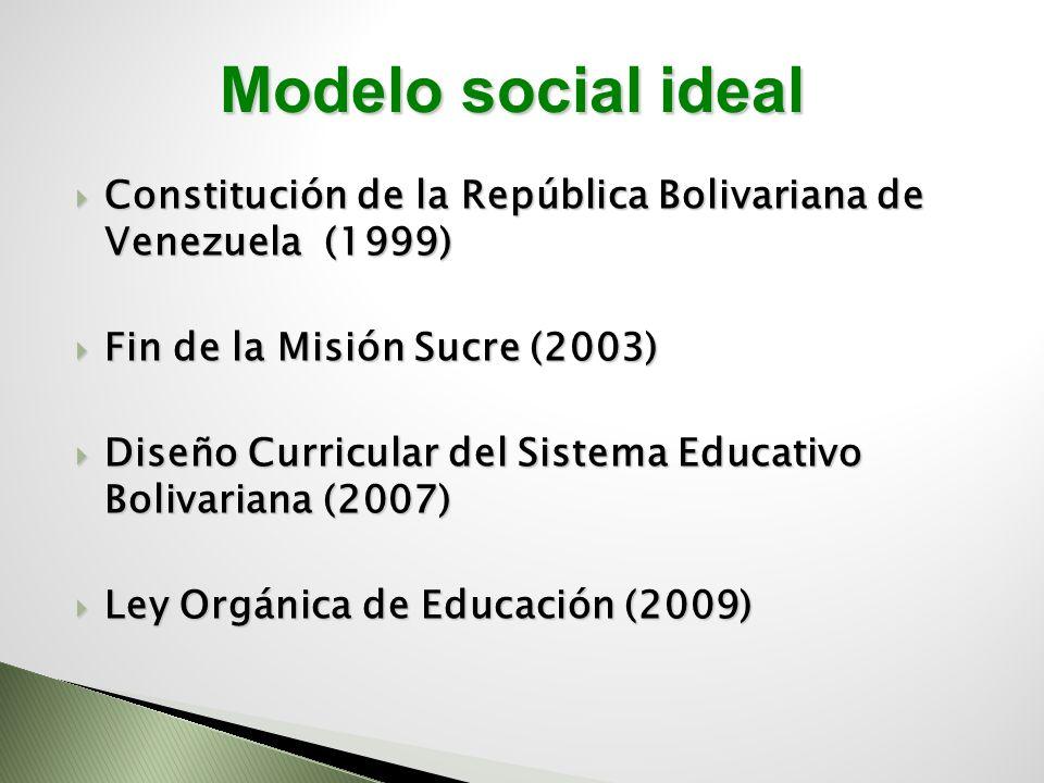 Modelo social ideal Constitución de la República Bolivariana de Venezuela (1999) Fin de la Misión Sucre (2003)