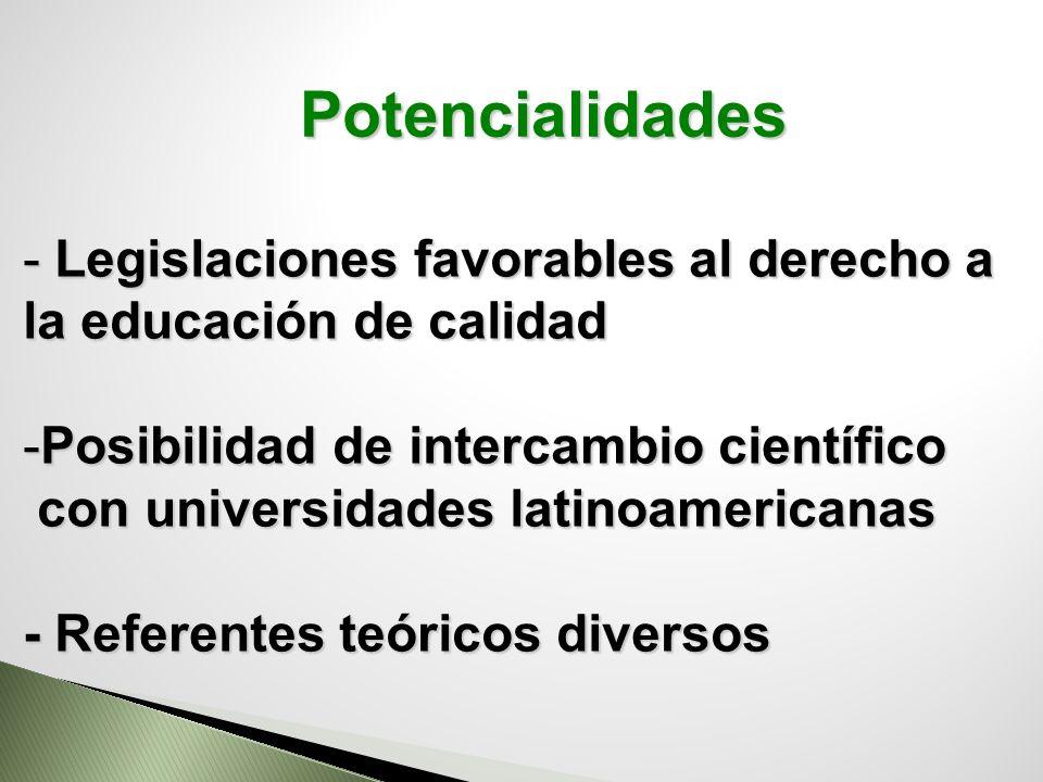 Potencialidades Legislaciones favorables al derecho a