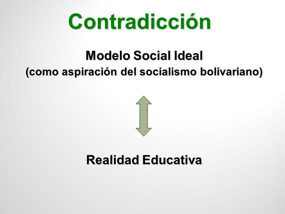(como aspiración del socialismo bolivariano)