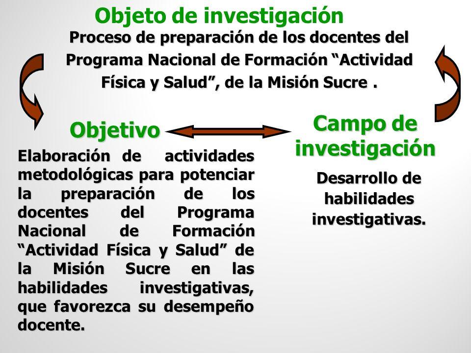 Campo de investigación Desarrollo de habilidades investigativas.