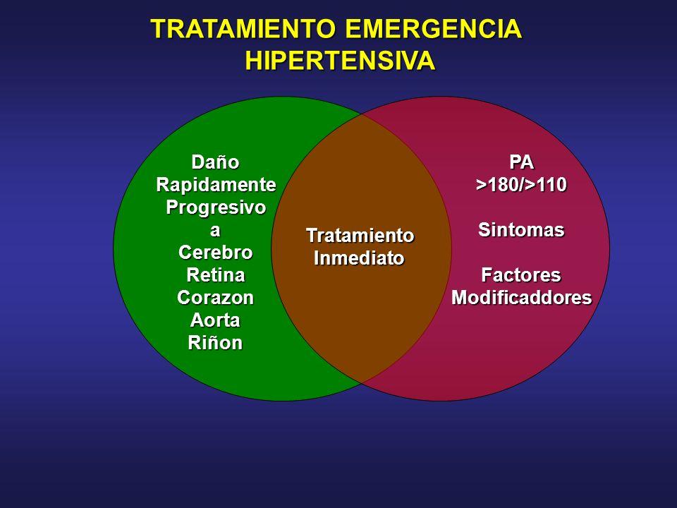TRATAMIENTO EMERGENCIA Rapidamente Progresivo