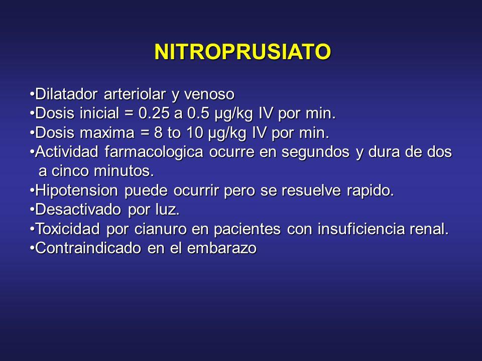 NITROPRUSIATO Dilatador arteriolar y venoso