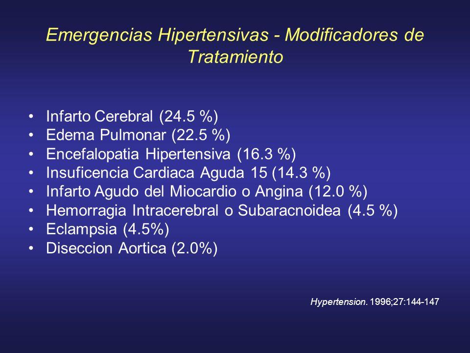 Emergencias Hipertensivas - Modificadores de Tratamiento