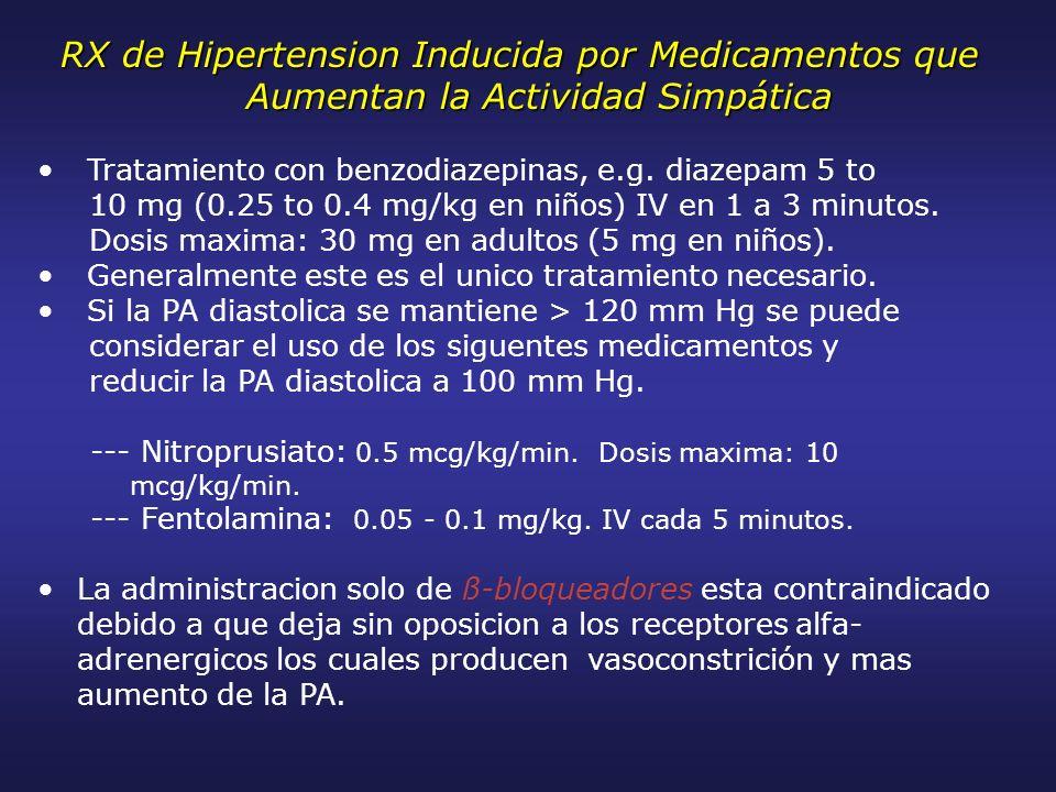 RX de Hipertension Inducida por Medicamentos que Aumentan la Actividad Simpática