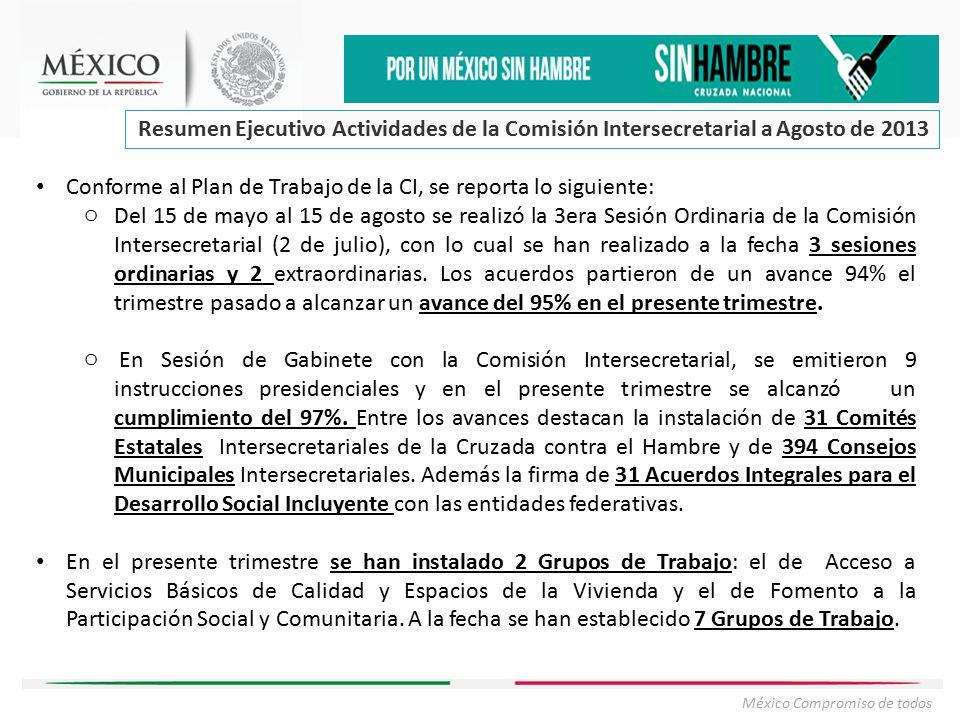 Segundo Informe Trimestral de Actividades de la Comisión ...