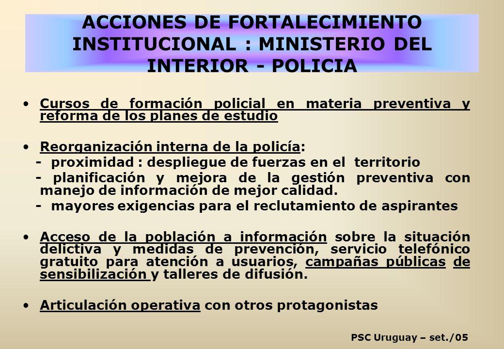 Programa de seguridad ciudadana uruguay foro for Ministerio del interior horario de atencion