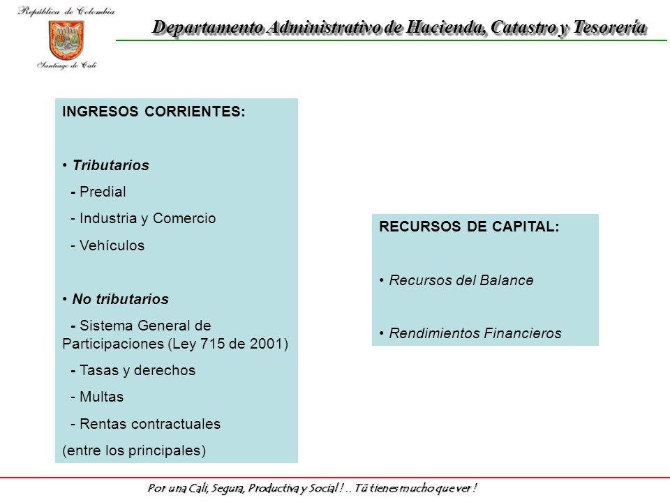 Informe ejecutivo de gesti n ppt descargar for Oficina xestion de multas concello de santiago