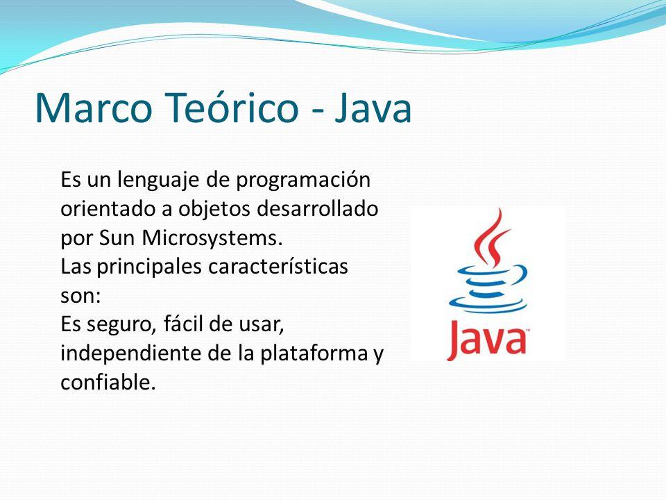 Excepcional Marco De Java Componente - Ideas de Arte Enmarcado ...