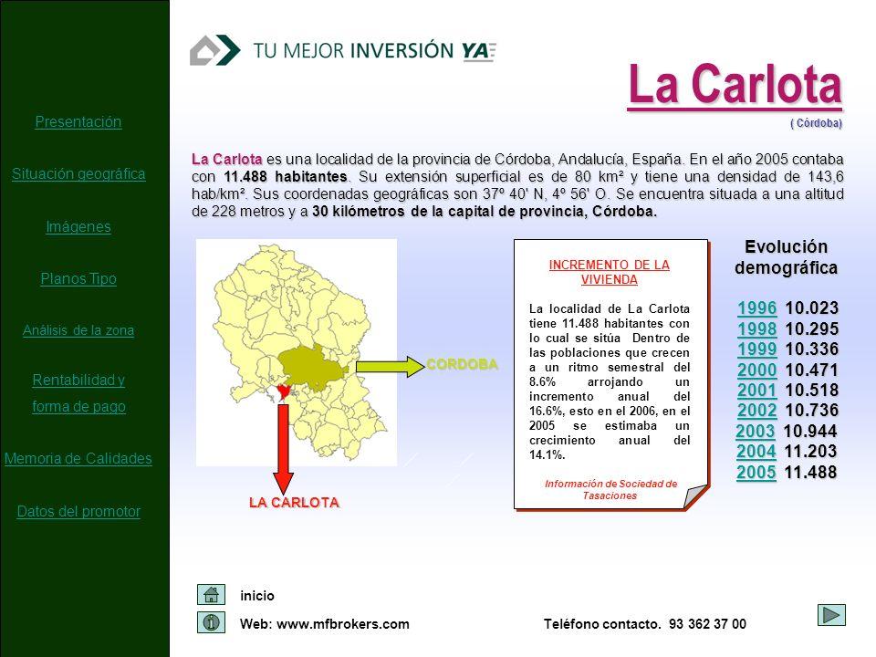 La Carlota Evolución demográfica 1996 10.023 1998 10.295 1999 10.336