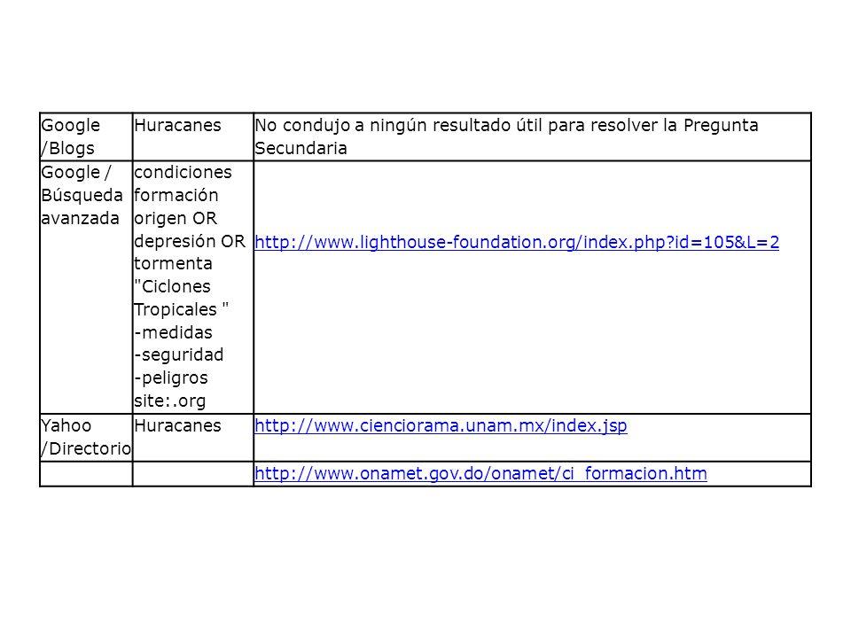 Google /Blogs Huracanes. No condujo a ningún resultado útil para resolver la Pregunta Secundaria.