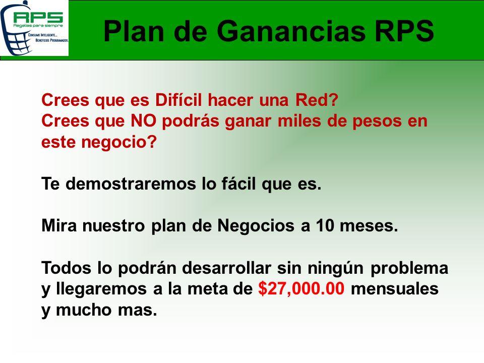 Plan de Ganancias RPS Crees que es Difícil hacer una Red